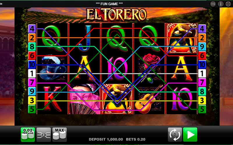 Der beste El torero Slot