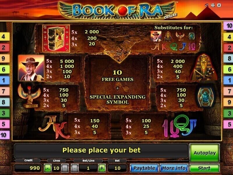 Kostenloser Book of Ra Deluxe Slot – Zum Spaß Spielen